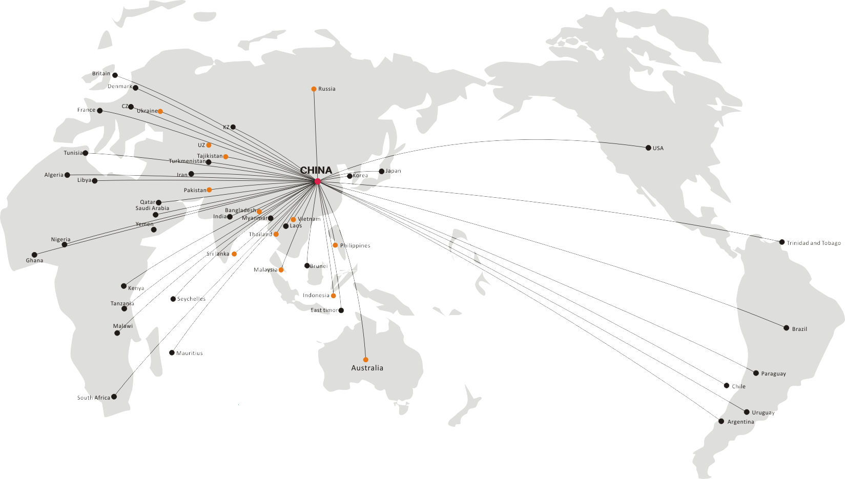 Beston Transports Our Products To All Over The World Global